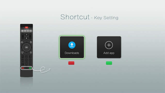 ZIDOO X9S APPS shortcut key